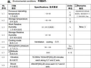 MDK300PC5 p1 led screen power