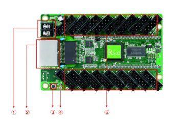 Huidu R502 LED Display Cascading Receiving Card