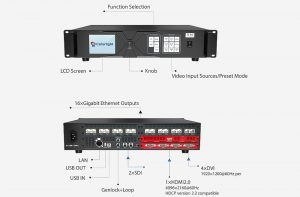 Colorlight-LED-Display-Controller-X16